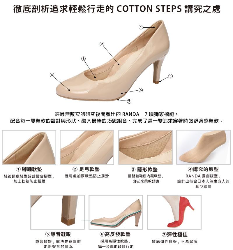 最適合當作母親節禮物的鞋款